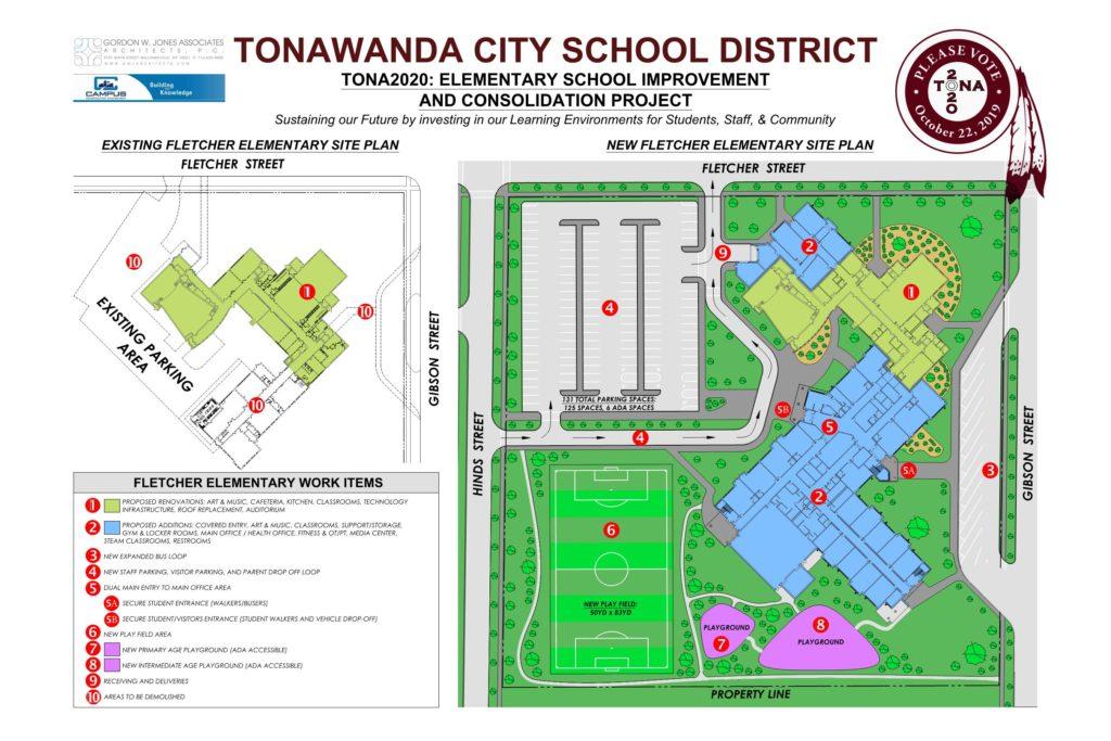 Tonawanda City Public Schools