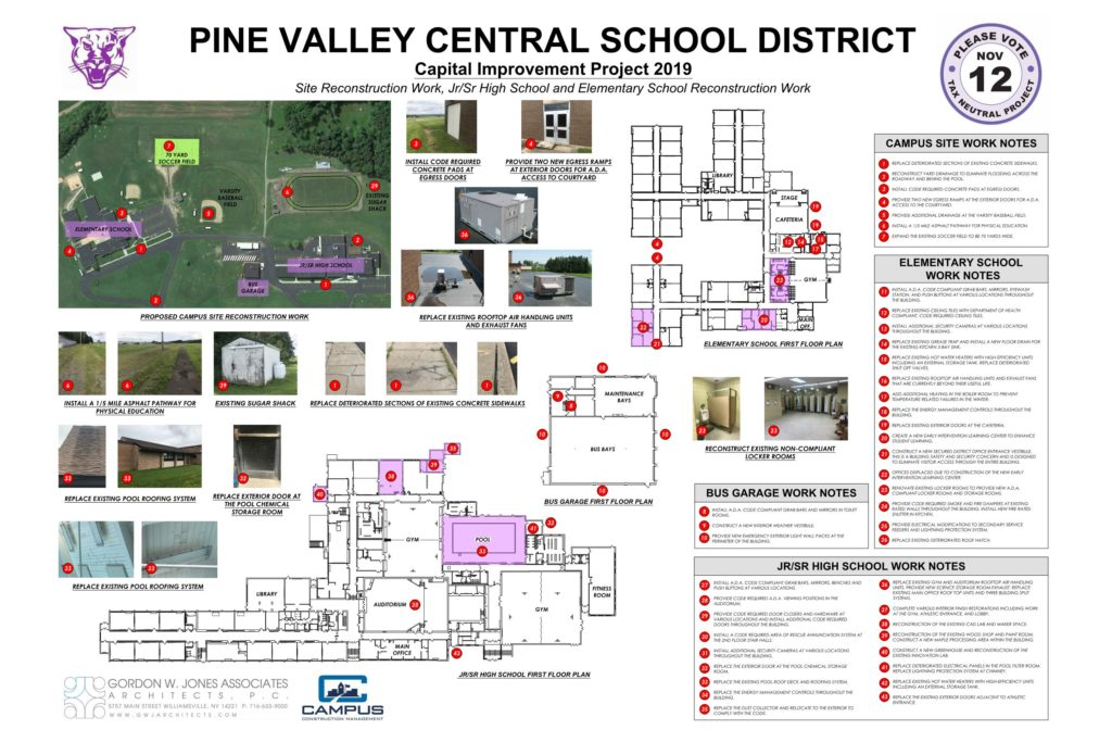 Pine Valley Central School District